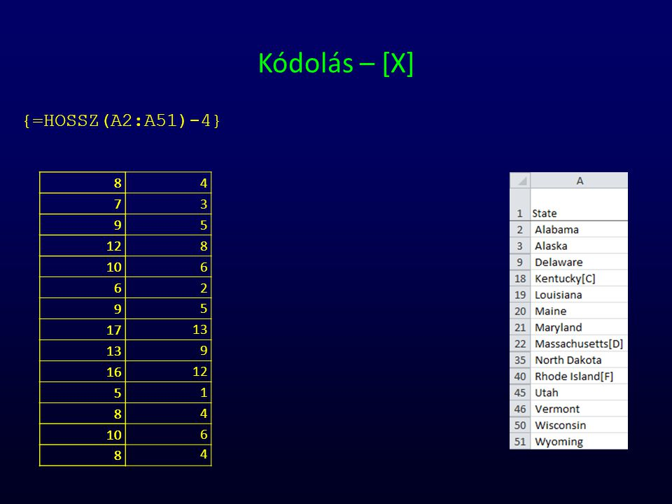 Kódolás – [X] =HOSSZ(A2:A51) { } -4 8 7 9 12 10 6 17 13 16 5 8 4 7 3 9